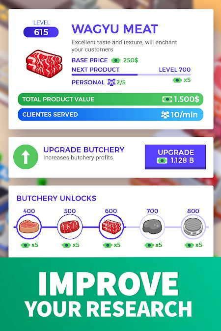 Idle Supermarket Tycoon features