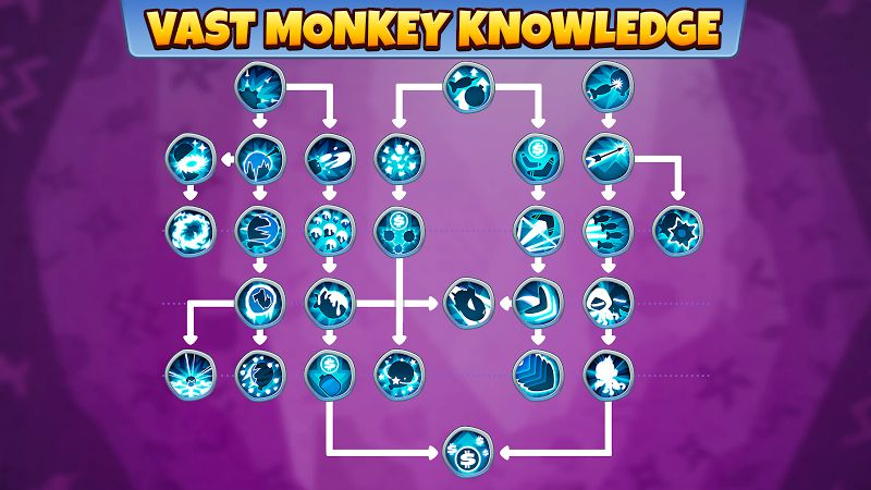 Bloons TD 6 money Knowledge
